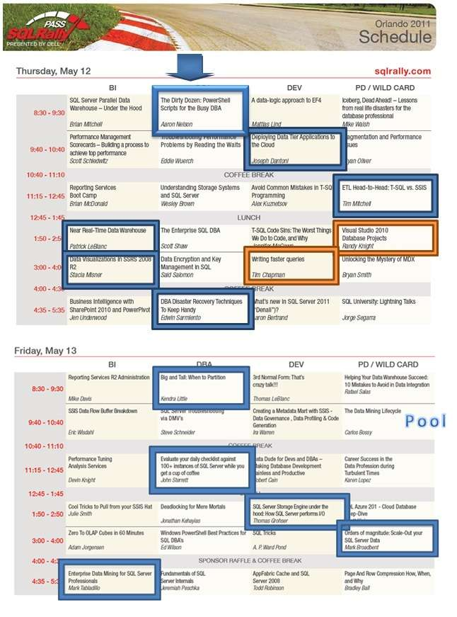 What sessions I'll be checking out during SQLRally